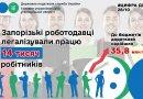Запорізькі роботодавці офіційно оформили більше 14 тисяч працівників